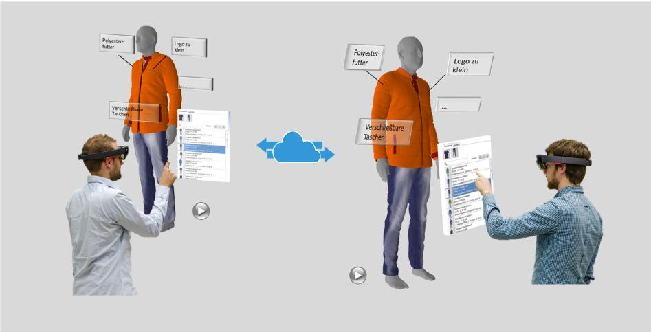 Retail 4.0  – AR und VR Lösungen für die Modebranche